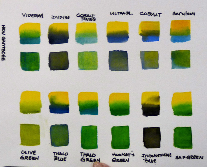 Watercolor Color Mixing Color-mixing Chart